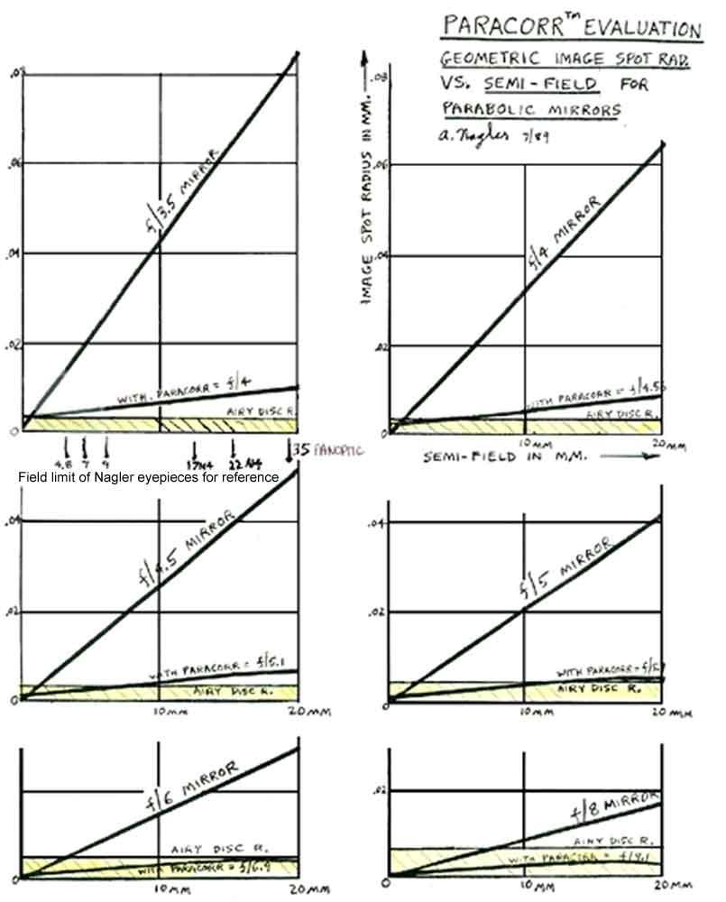 4265205-Paracorr%20Graphs.jpg