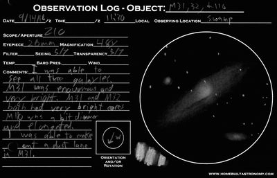 AndromedaGalaxy M31 M32 M110