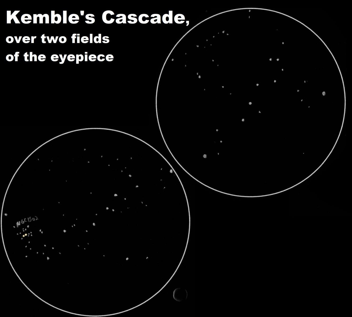 Kembles Cascade combined
