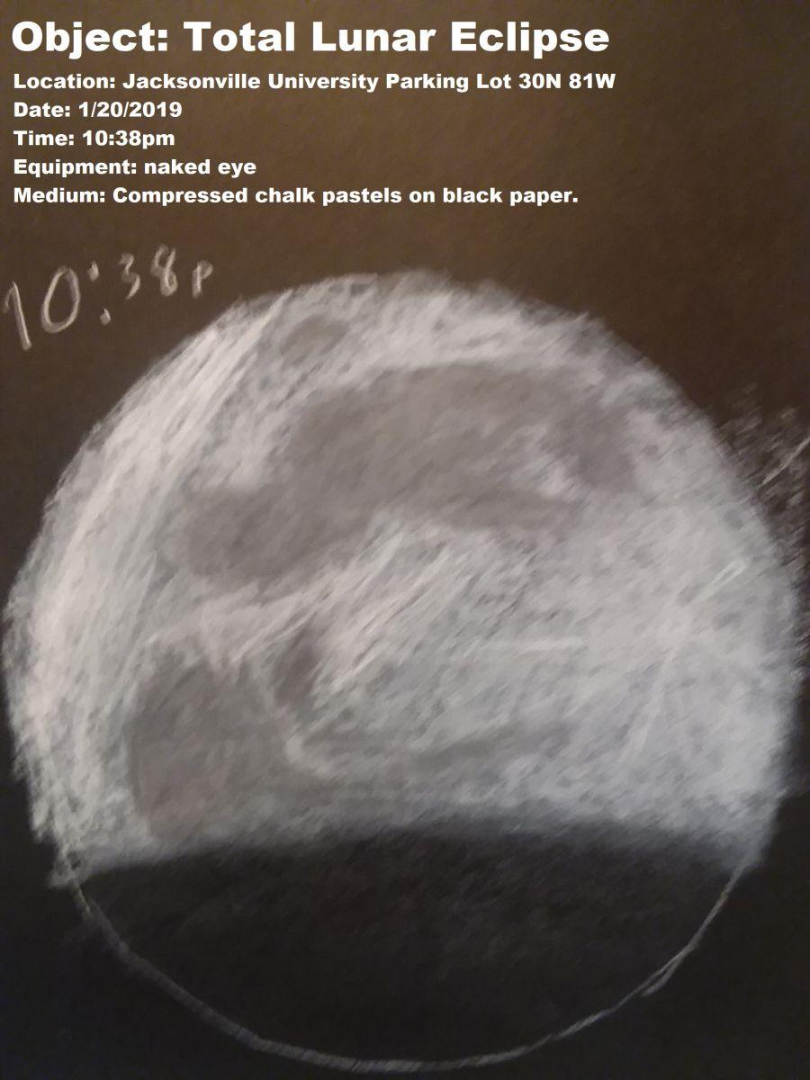 Lunar Eclipse 2019 2