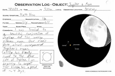 Jupiter MoonConjunction