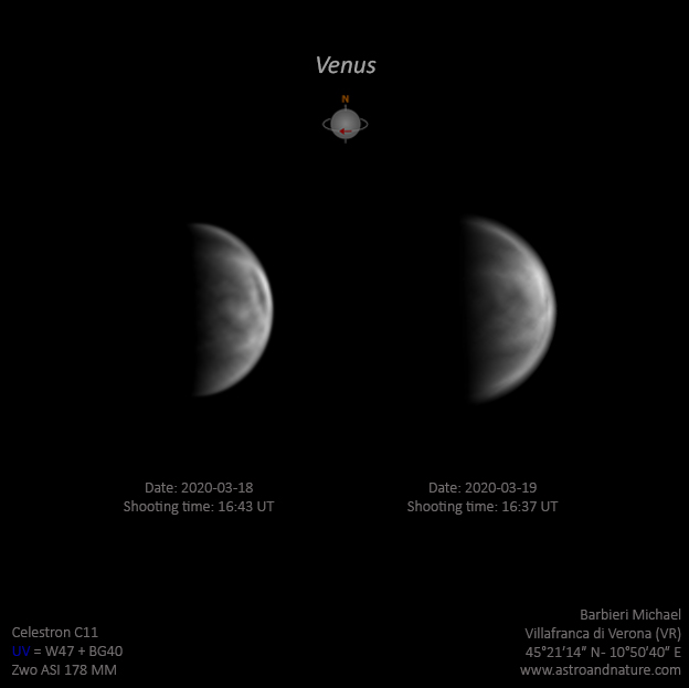 2020 03 18 19 UV Change clouds