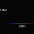 Spectra of Castor and Pollux