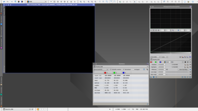 Rosette RGB Linear
