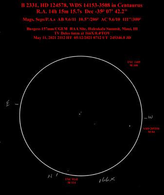 Centaurus, B 2331