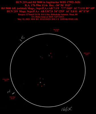Sagittarius, Dun 129 and HJ 5000