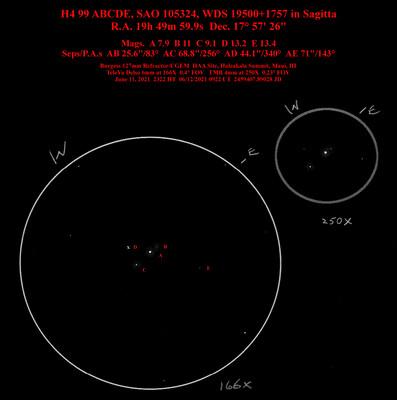 Sagitta, H 4 99 ABCDE SAO 105324