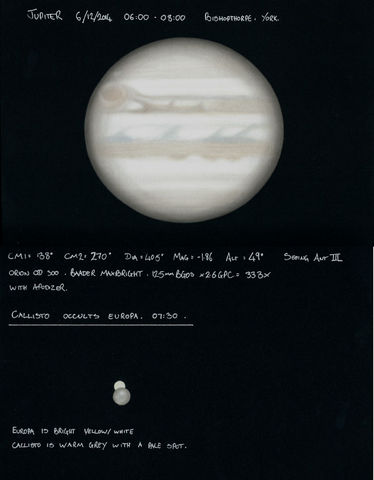 479 Jupiter 2014 12 06 Callisto Occults Europa