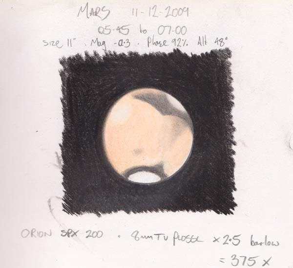 Mars 2009 12 11
