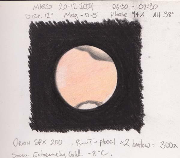 Mars 2009 12 20