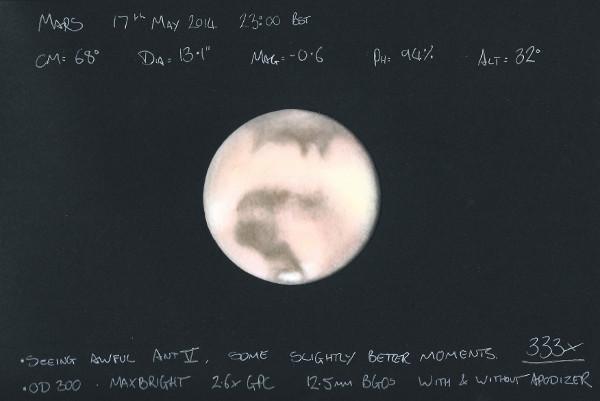 Mars 2014 05 17