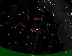 Saturn finder