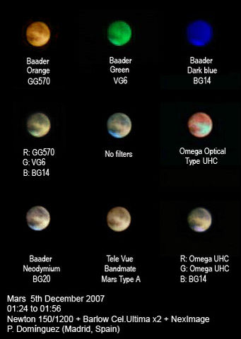 Some filters on Mars