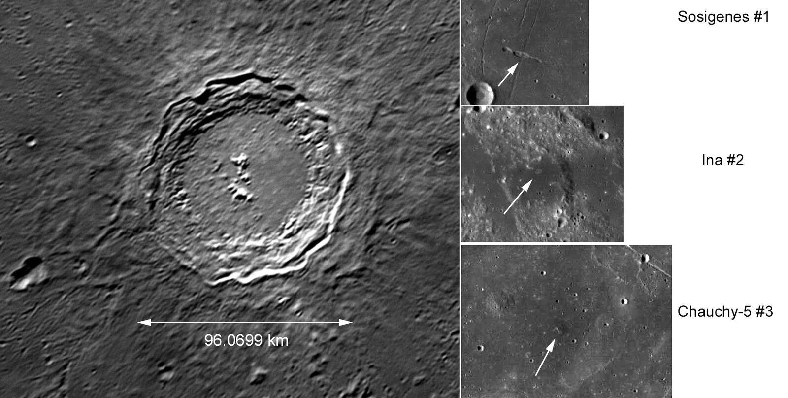 IMP Size Comparison To Copernicus