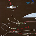 Trans Earth injection orbital manoeuvres