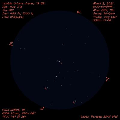 Lambda Orionis Cluster CR69 crop