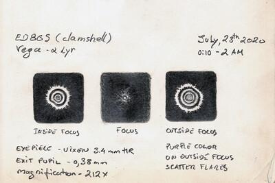Star test Vega Alpha Lyr 2020 07 23