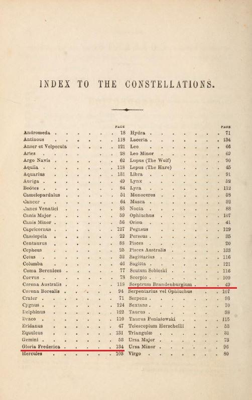 Index Burritt