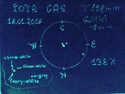 IOTA CAS.1