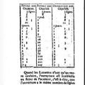 Passemant pag.194