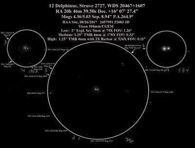 12 Del, STF 2727