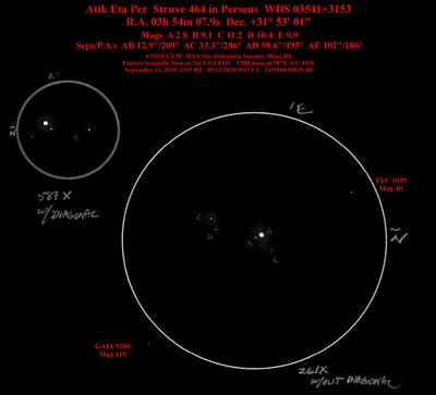 Struve 464, Atik, Zeta Perseus