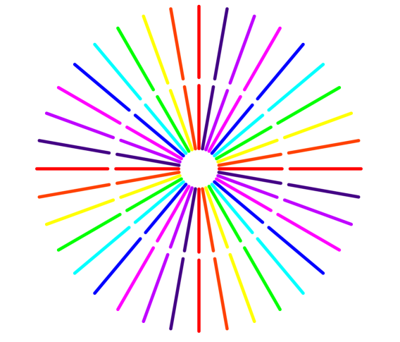 Works On A Cloudy Day: Astigmatism Wheel