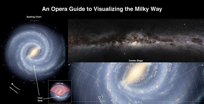 Opera Guide to Visualizing the Galaxy