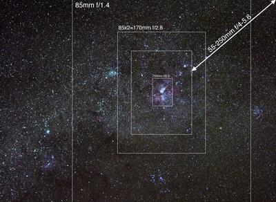 Carina Nebula DSLR FOV Comparisons