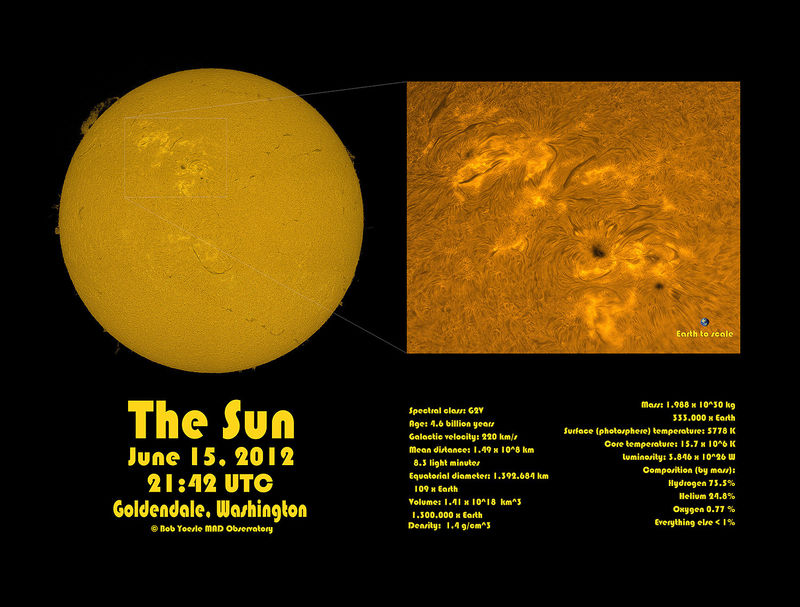 Dan's Sun June 15, 2012 3 CR SM