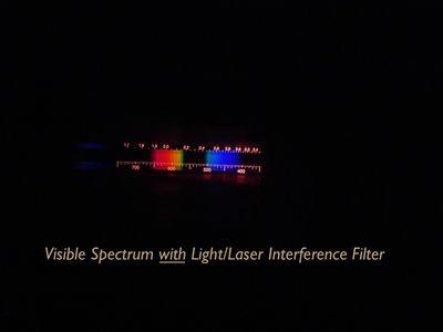 LIF visible spectrum