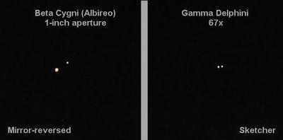 Albireo   Gamma Delphini 1 inch aperture 67x Sketcher   text