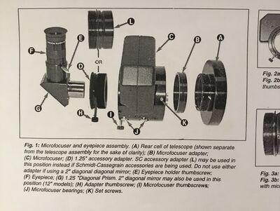 microfocuser diagram
