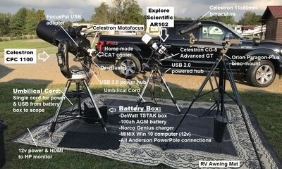 Star Party Equipment Setup scopes