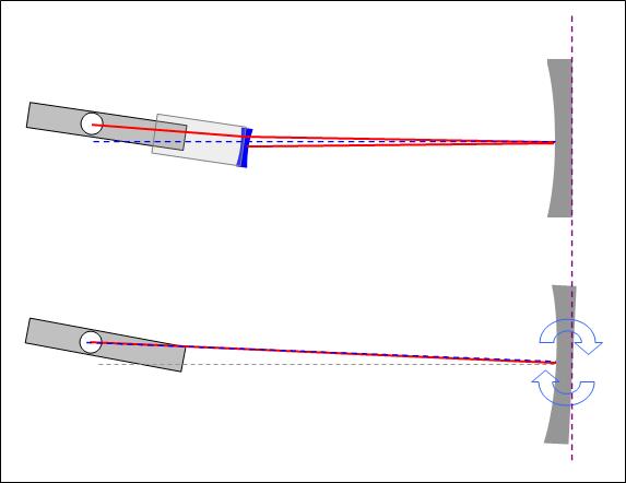 3591861-laser_aperture_stop.PNG