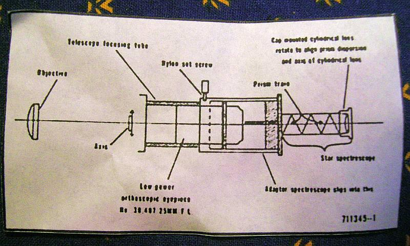 3547317-Goto Spectroscope instruction sheet.jpg