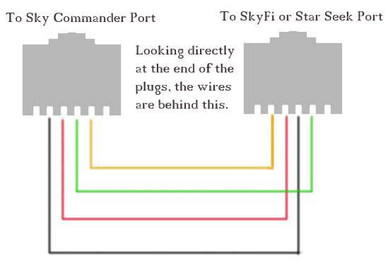 sky phone line wiring diagram sky safari not connecting to sky commander astronomy software  safari not connecting to sky commander
