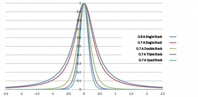 stacked etalon curves.jpg