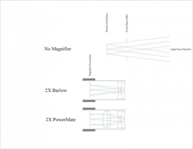 barlow vs powermate.jpg
