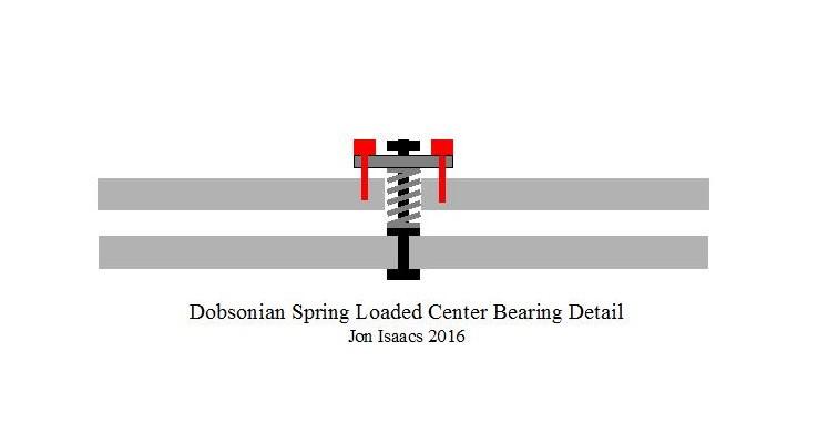 Dob Center Bearing Design CN.jpg