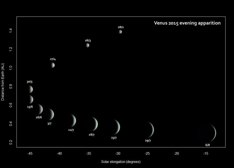 VenusEvening2015.jpg