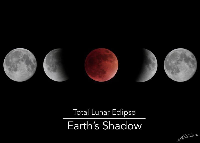 LunarEclipseEarthShadow.001.jpg