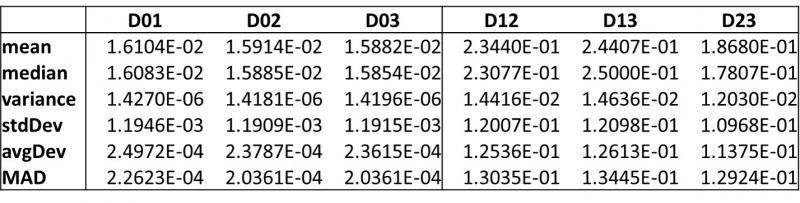 RBI Stat Table.jpg