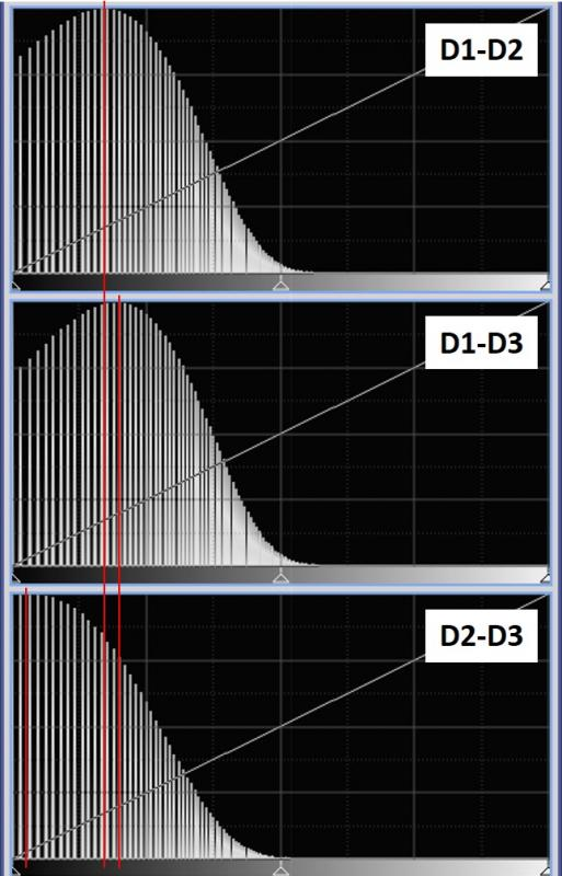 Dark Frame Difference Histograms.jpg