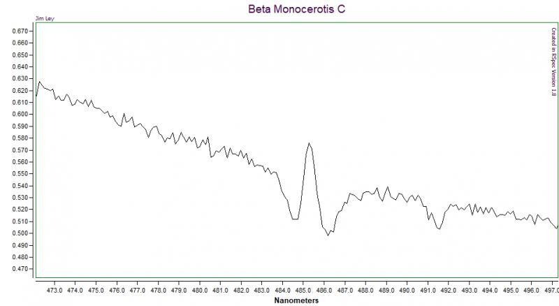 Beta Mon C h-beta.png