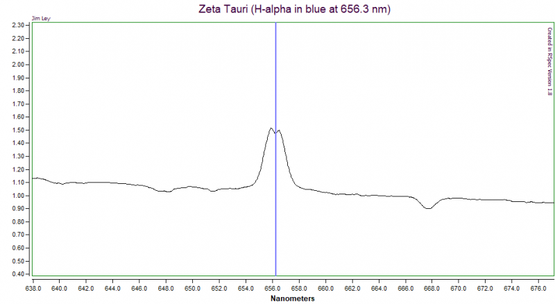 Zeta Tauri halpha.png