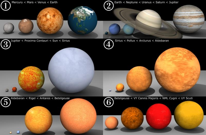 9-23 ExPix Largest Star sizes - Comparison of planets and stars.jpg