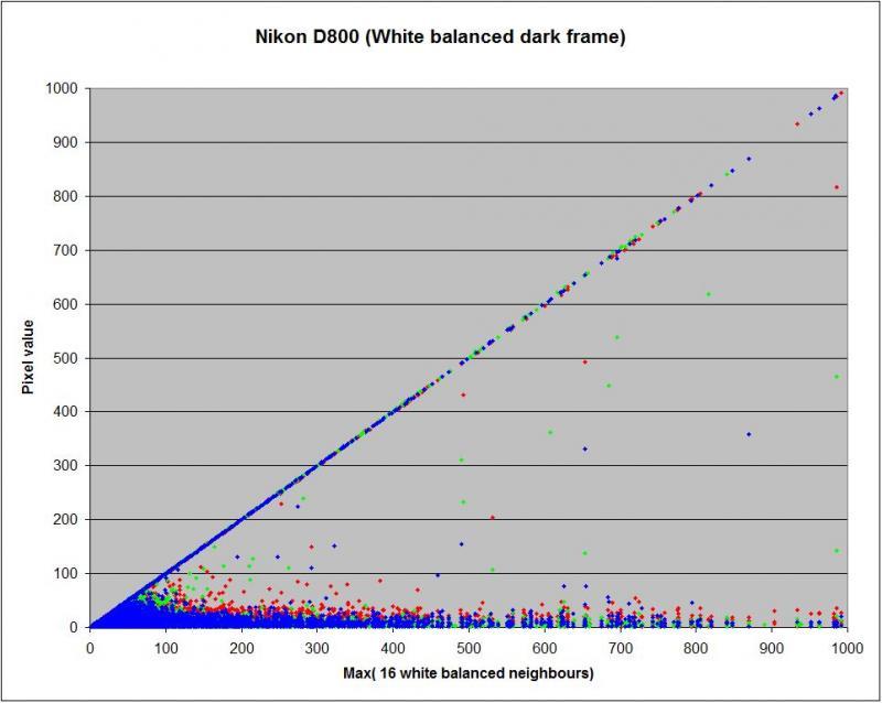 NikonD800_WhiteBalanced.jpg