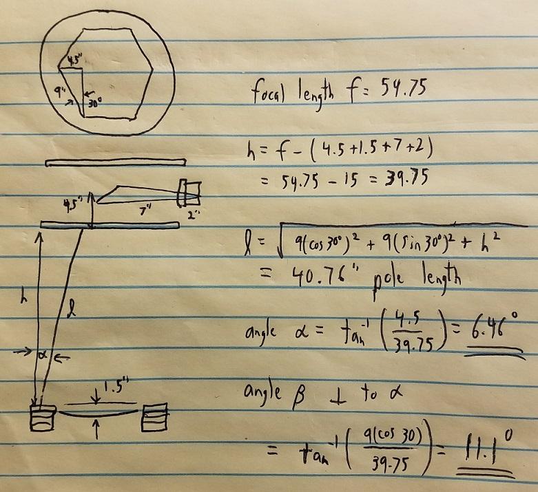 calculations.jpg