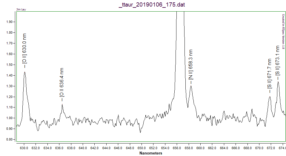 Adventures with an ALPY and a 10 μm slit - Observational